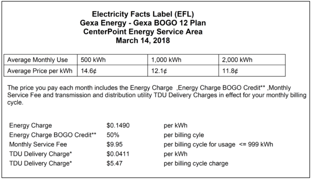 Gexa BOGO EFL for CenterPoint Energy in Houston Metro